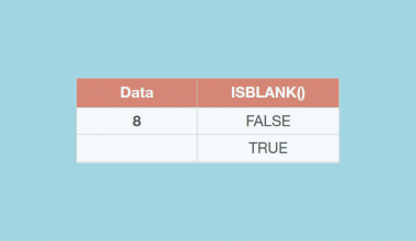 isblank functions in google sheets
