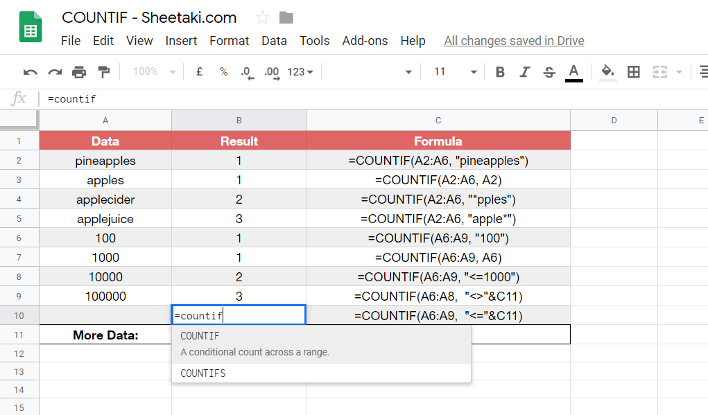 COUNTIF Function in Google Sheets