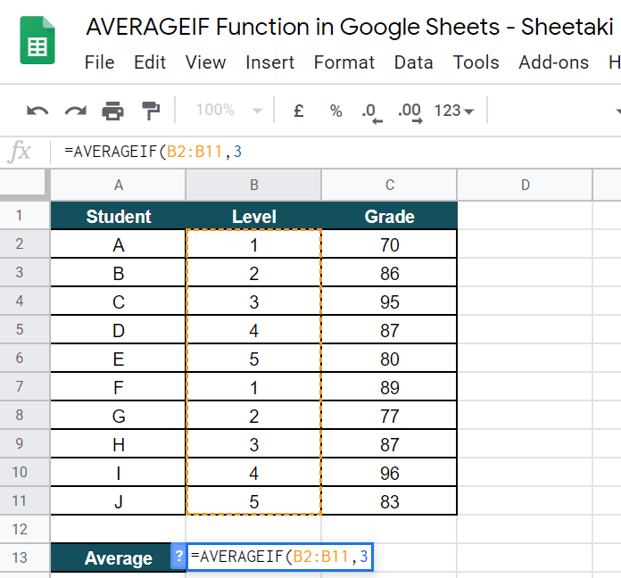 AVERAGEIF Function in Google Sheets