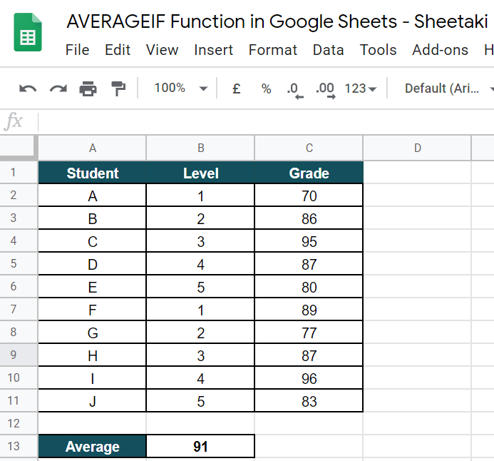 Test Example for AVERAGE and IF