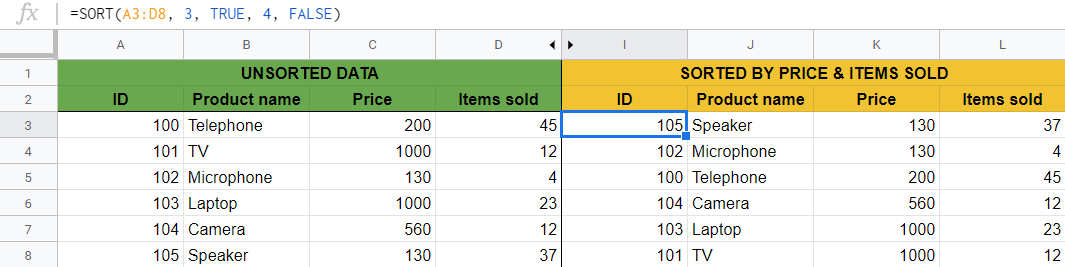 How to Use SORT Function in Google Sheets
