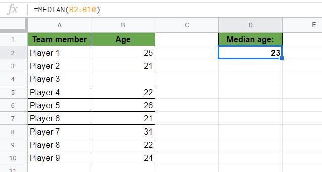MEDIAN Function in Google Sheets