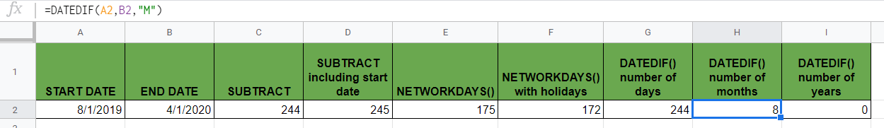 Calculate Days Between Dates in Google Sheets