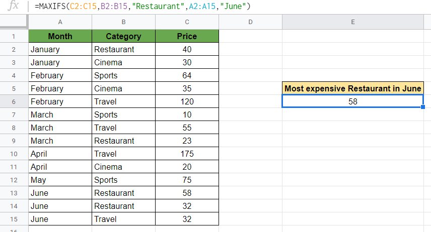 MAXIFS Function in Google Sheets