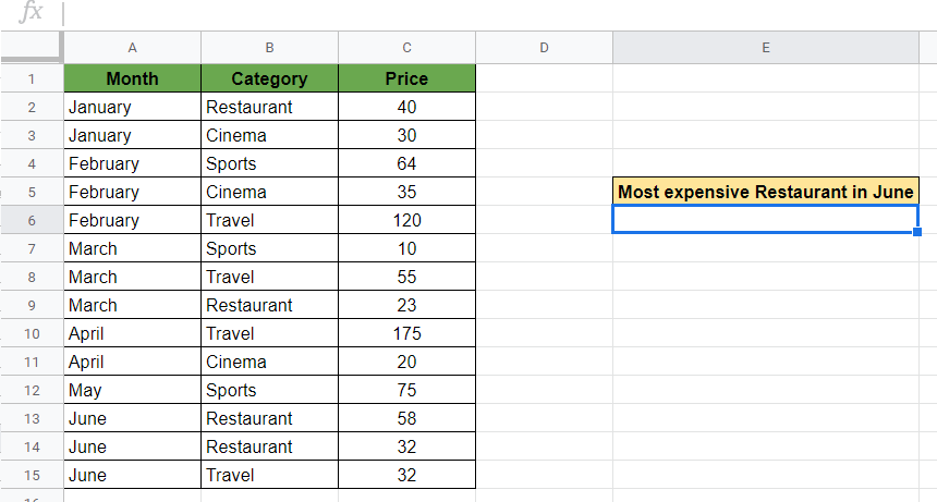 Select Active Cell in Google Sheets