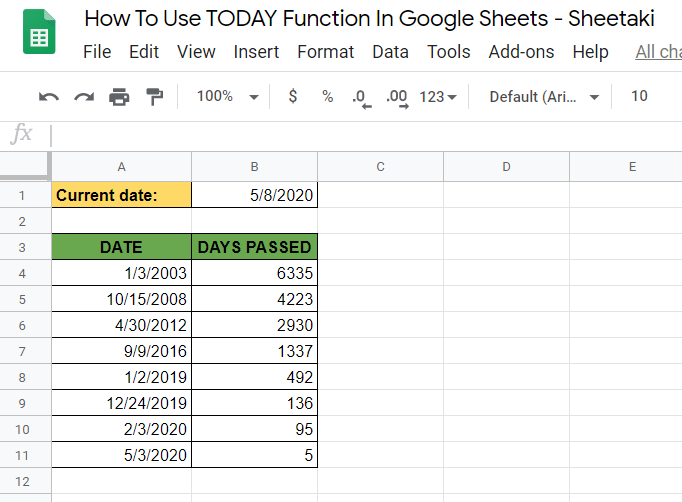 Using TODAY() to Obtain Days Passed from Current Date