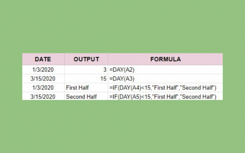 How to use the DAY function in Google Sheets