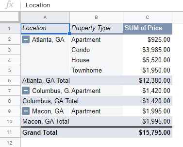 Location for Property Data