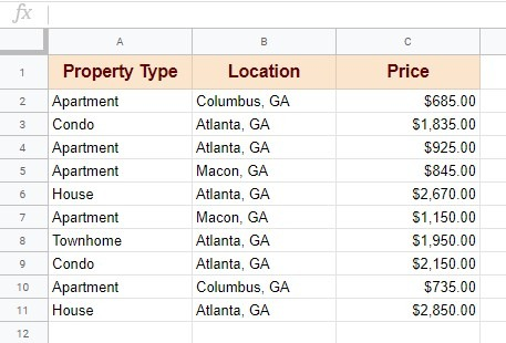 Property Location and Prices Data