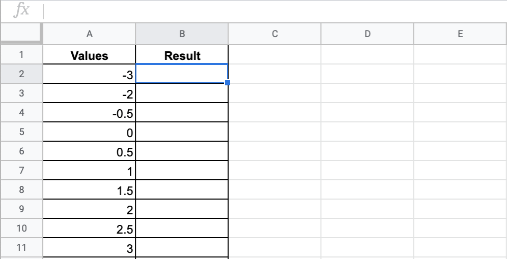 How to Use the NORMSDIST Function in Google Sheets