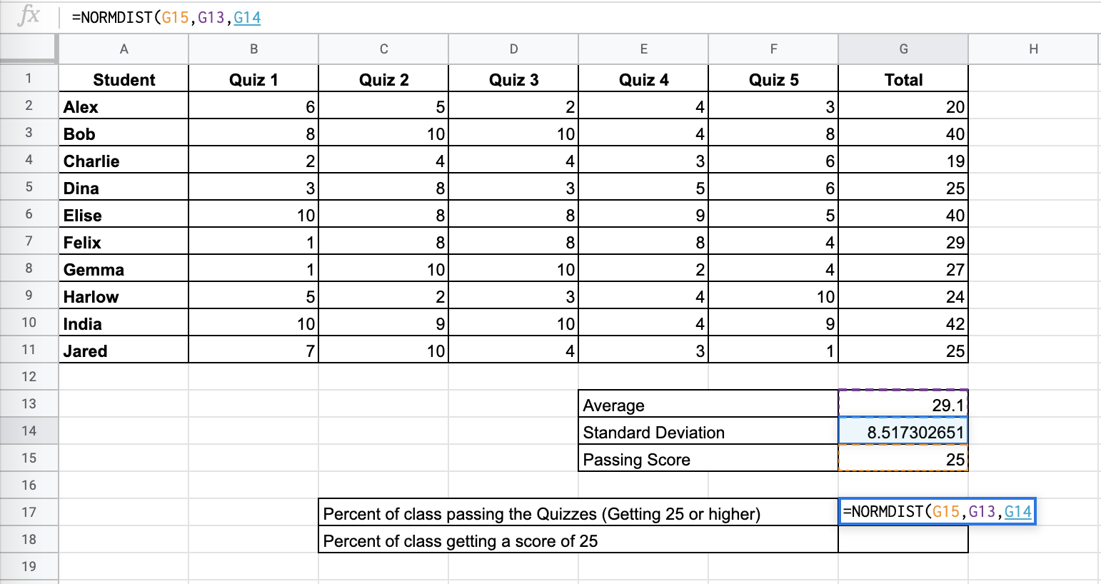 How to Use the NORMDIST Function in Google Sheets