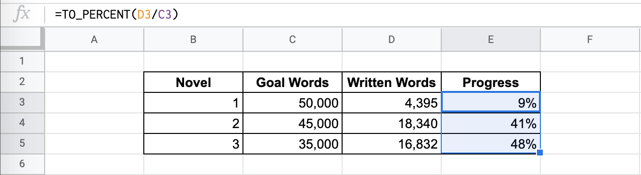 How to Use the TO_PERCENT Function in Google Sheets