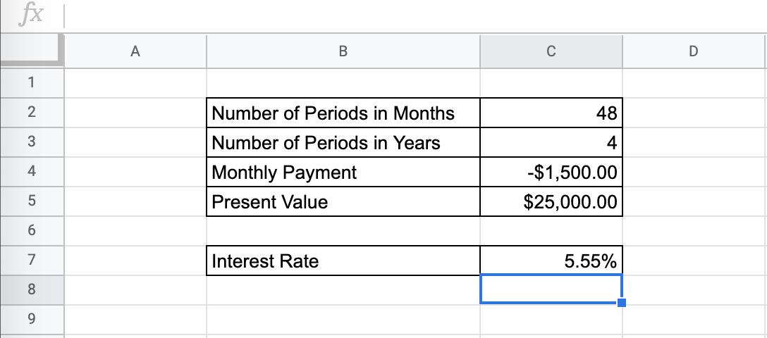 Interest Rate Result