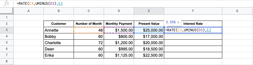 How to Use the UMINUS Function in Google Sheets