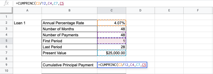 How to Use the CUMPRINC Function in Google Sheets