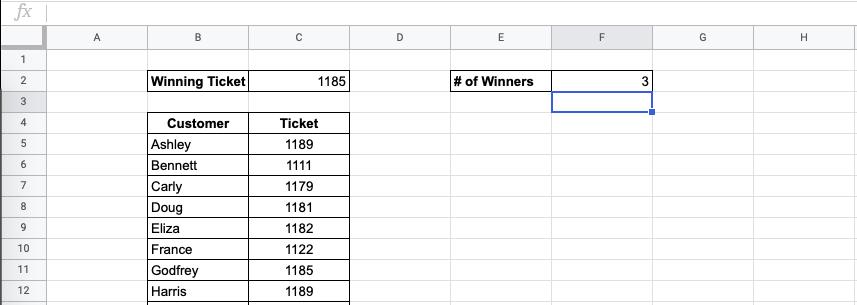 Total Winners Result