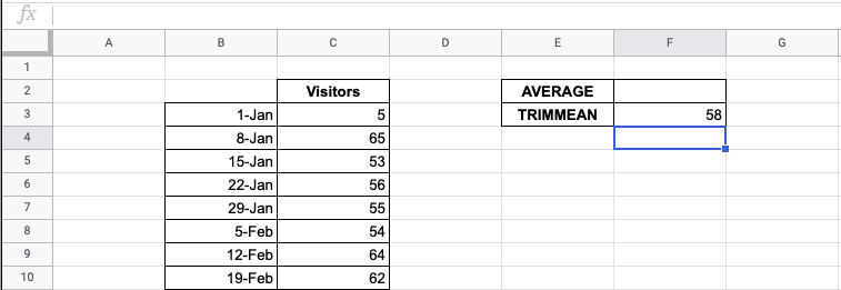 How to Use TRIMMEAN Function in Google Sheets