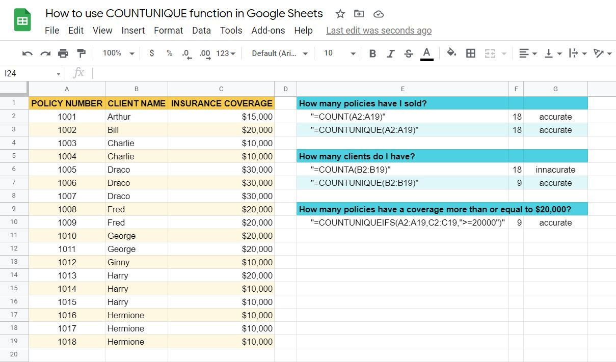 Real example of the COUNTUNIQUE function in Google Sheets