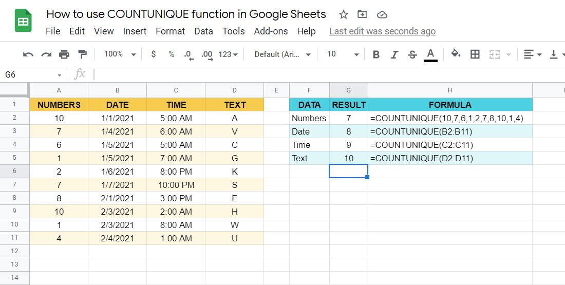 Results of the COUNTUNIQUE Function in Google Sheets