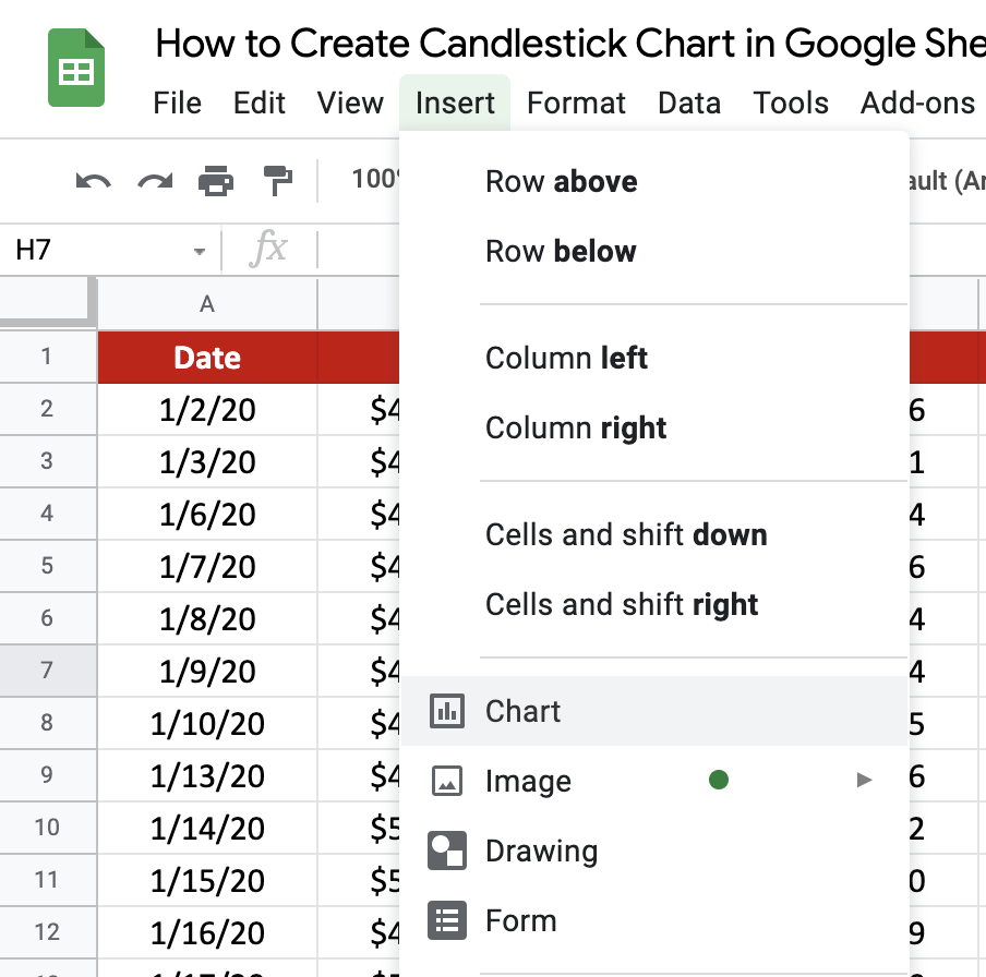 create candlestick chart in google sheets
