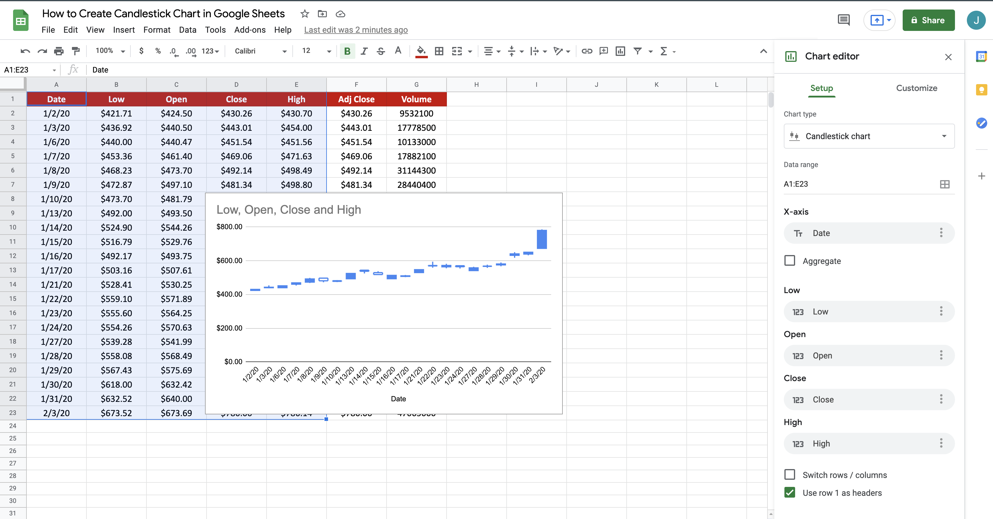 Candlestick charts in Google Sheets