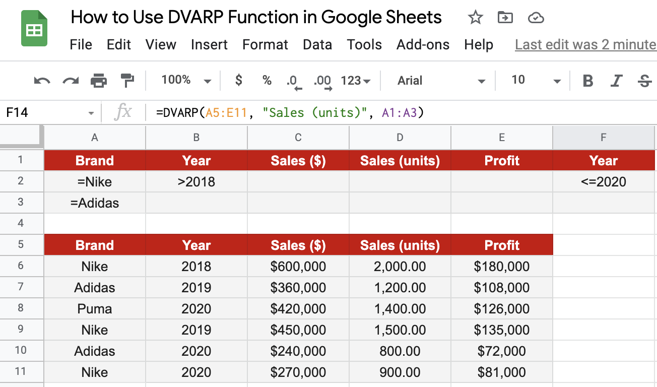 Sales Data Table