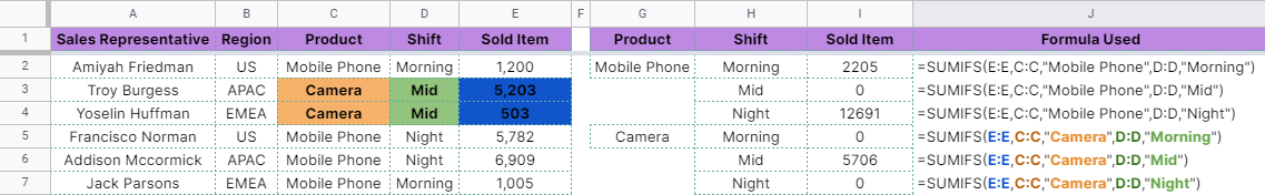 How to use SUMIFS function in Google Sheets