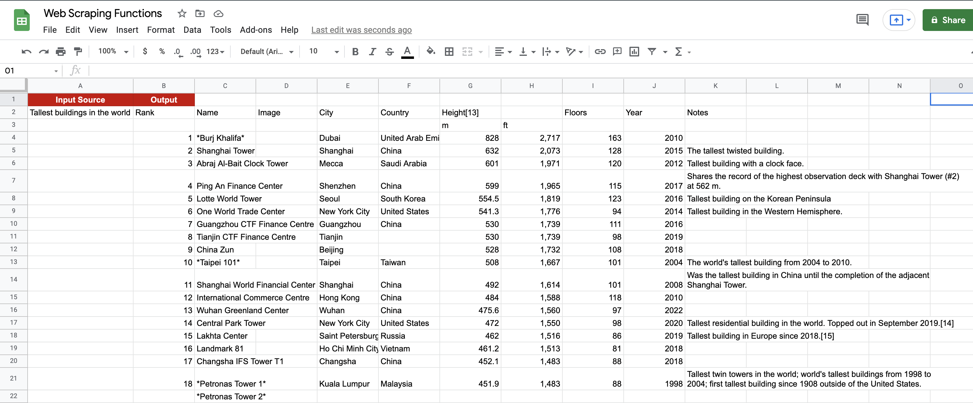 IMPORTHTML function in Google Sheets