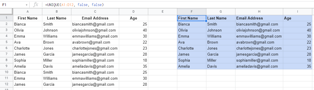 How to Find Unique Values in Google Sheets - Sheetaki