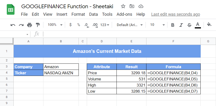 A Real Example of Using GOOGLEFINANCE Function