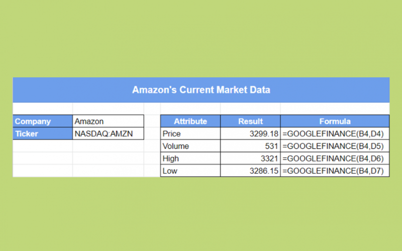 How to Use GOOGLEFINANCE Function in Google Sheets