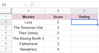 How to Create a Star Rating System in Google Sheets?