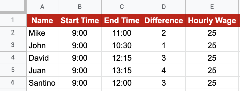 Time to Decimal in Google Sheets
