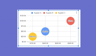 How to Make a Bubble Chart in Google Sheets