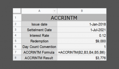 ACCRINTM Function in Google Sheets